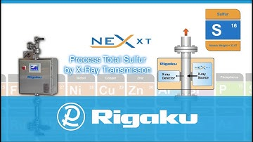 Sulfur Solutions from Applied Rigaku Technologies