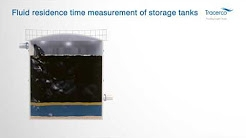 Tanks - measure hydrocarbon, water and emulsion levels and identify sludge